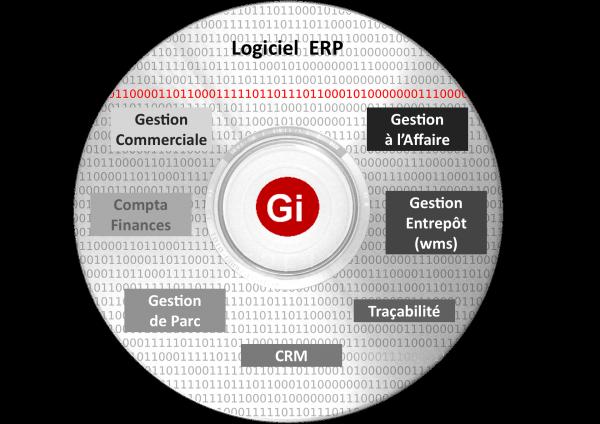 Logiciel de Gestion Comptabilisé (ERP)